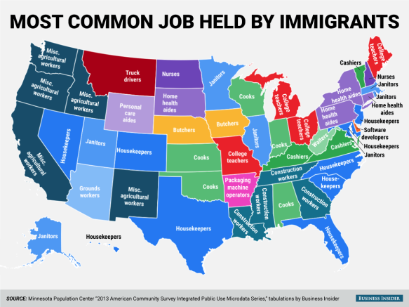 most-common-job-held-by-immigrants